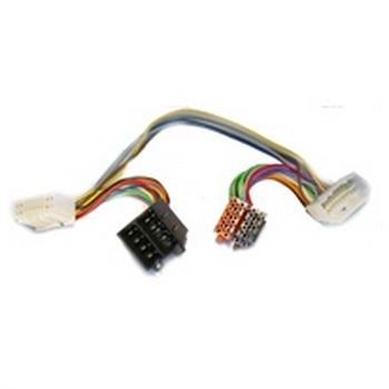 ISO2CAR Mute-adapter - Honda 20 pin